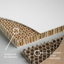 UNDERSTAND THE DIFFERENCE BETWEEN HONEYCOMB PANEL AND MATERIALS WITH HEXAGONAL CELLS.